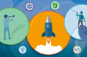 GÉANT Association Strategy for 2021-2026
